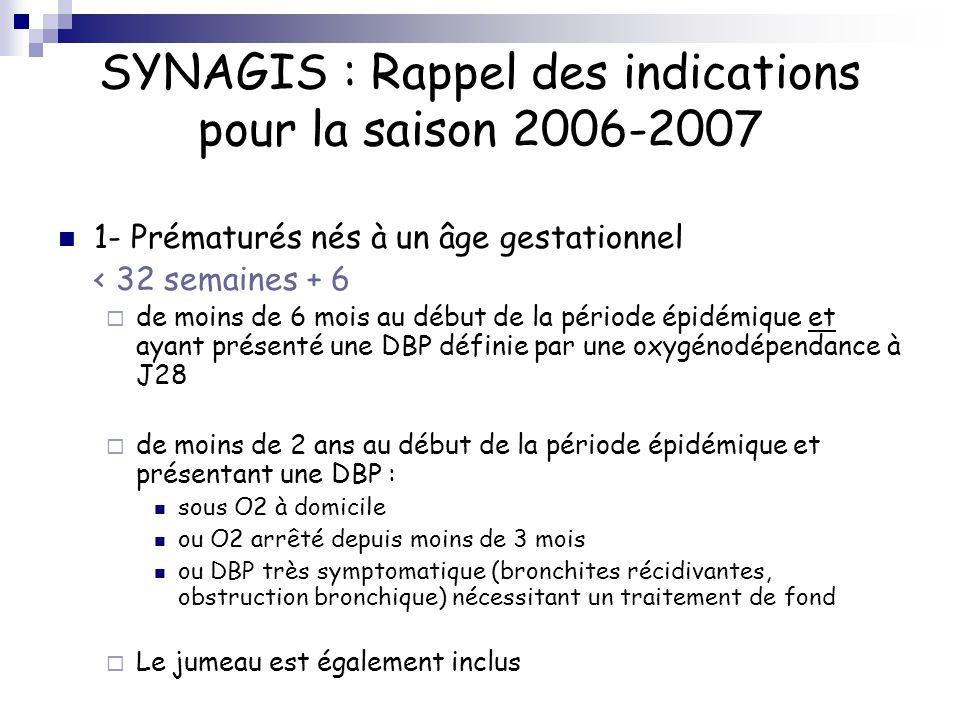 SYNAGIS : Rappel des indications pour la saison 2006-2007