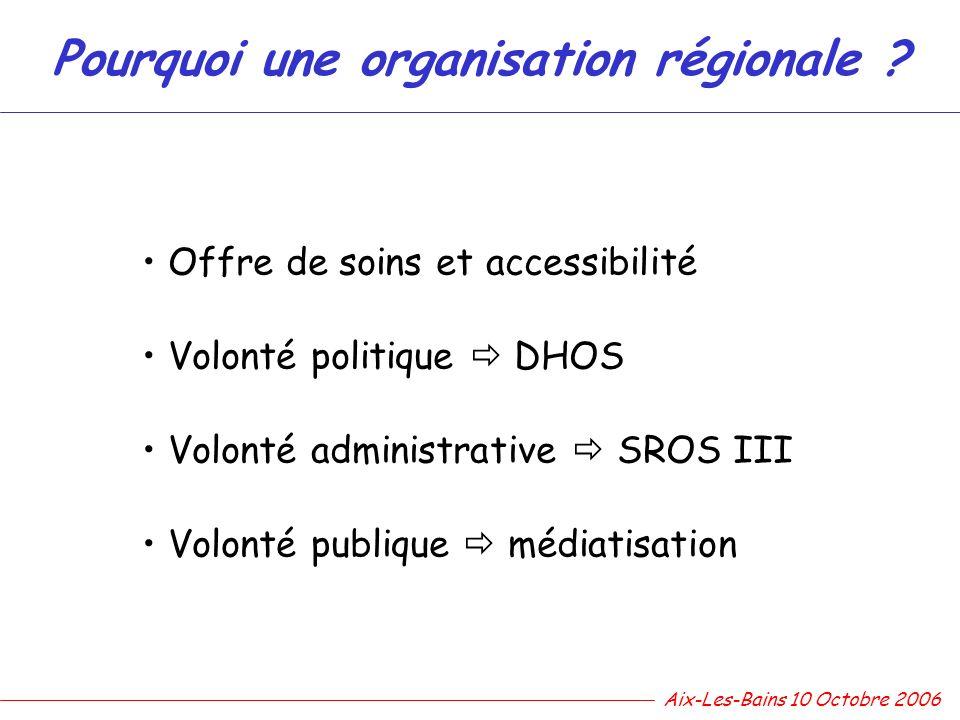 Pourquoi une organisation régionale