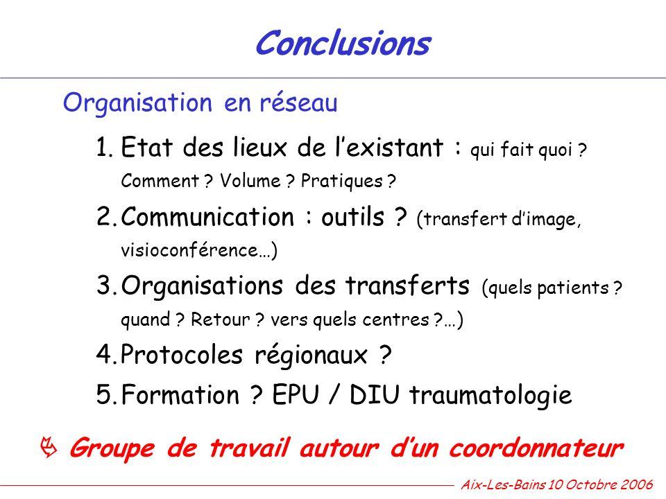 Conclusions Organisation en réseau