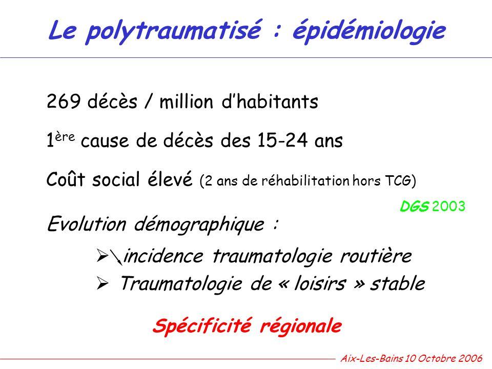 Le polytraumatisé : épidémiologie Spécificité régionale