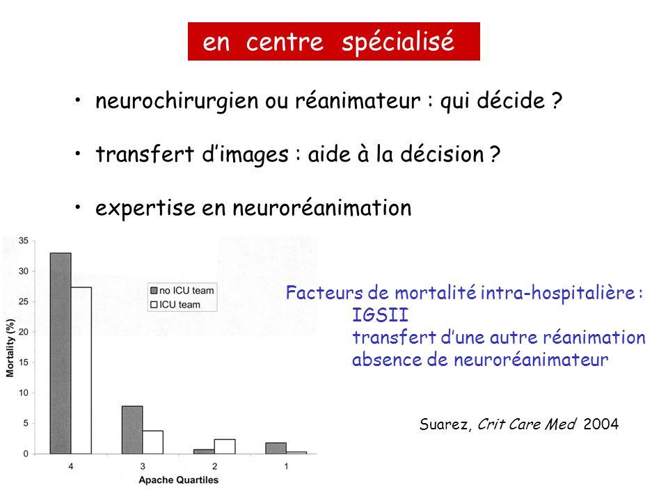 en centre spécialisé neurochirurgien ou réanimateur : qui décide