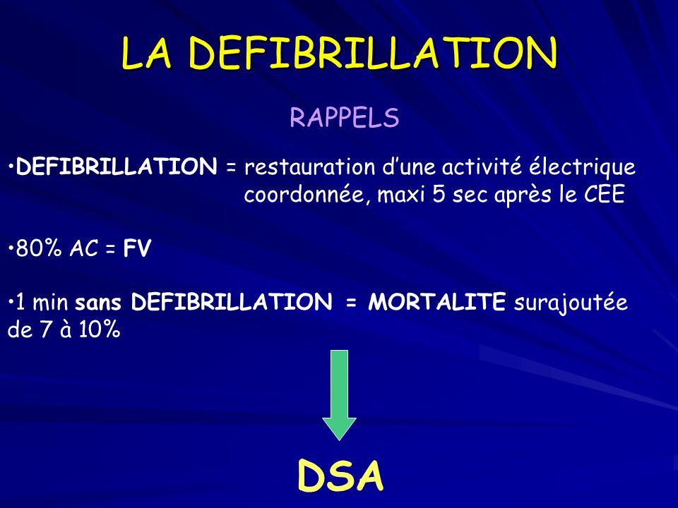 LA DEFIBRILLATION RAPPELS