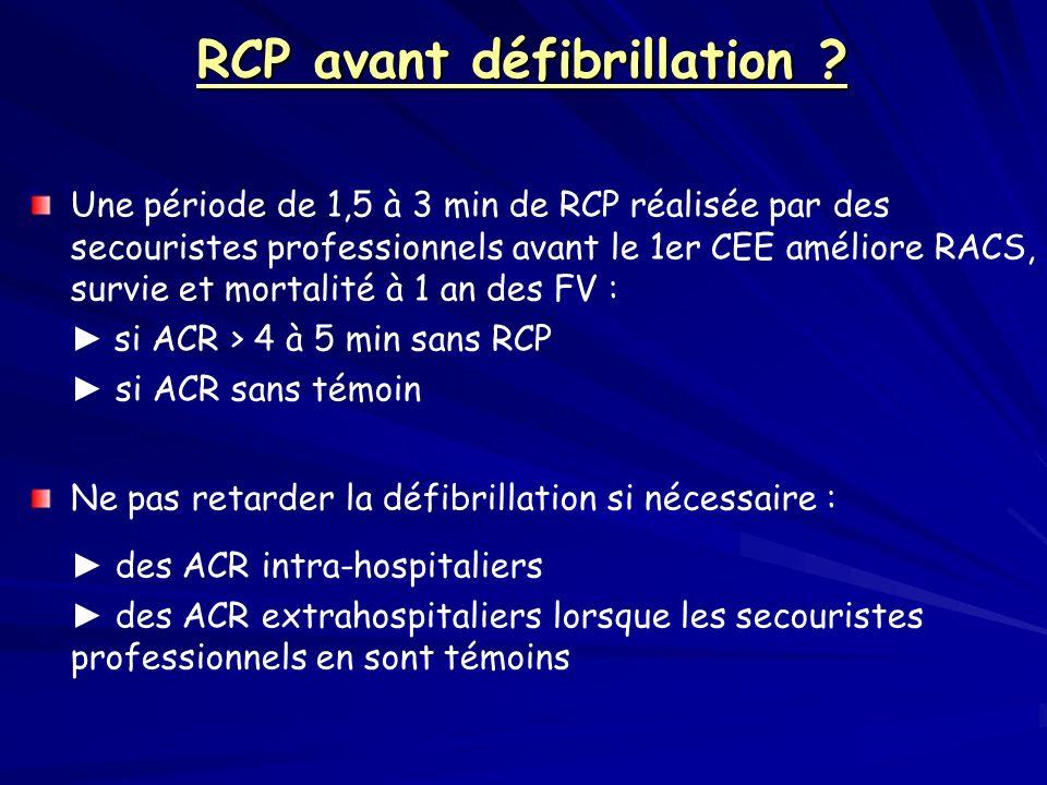 RCP avant défibrillation