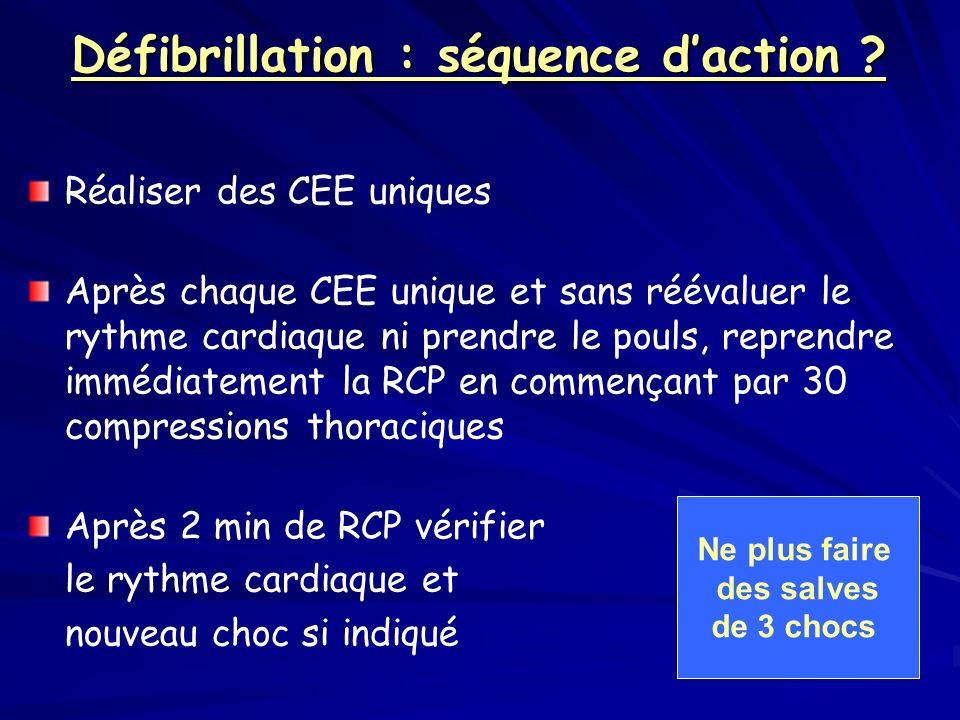 Défibrillation : séquence d'action