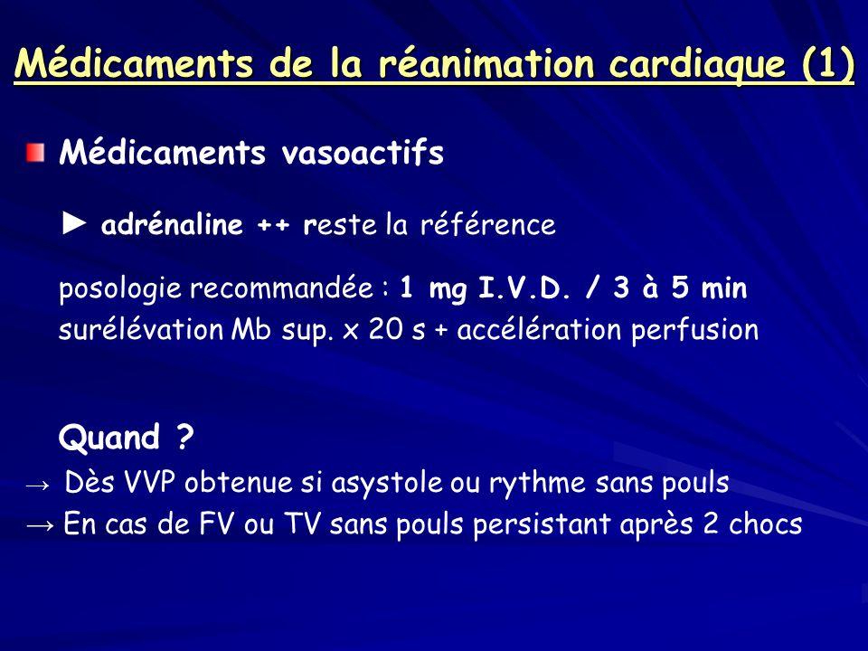 Médicaments de la réanimation cardiaque (1)