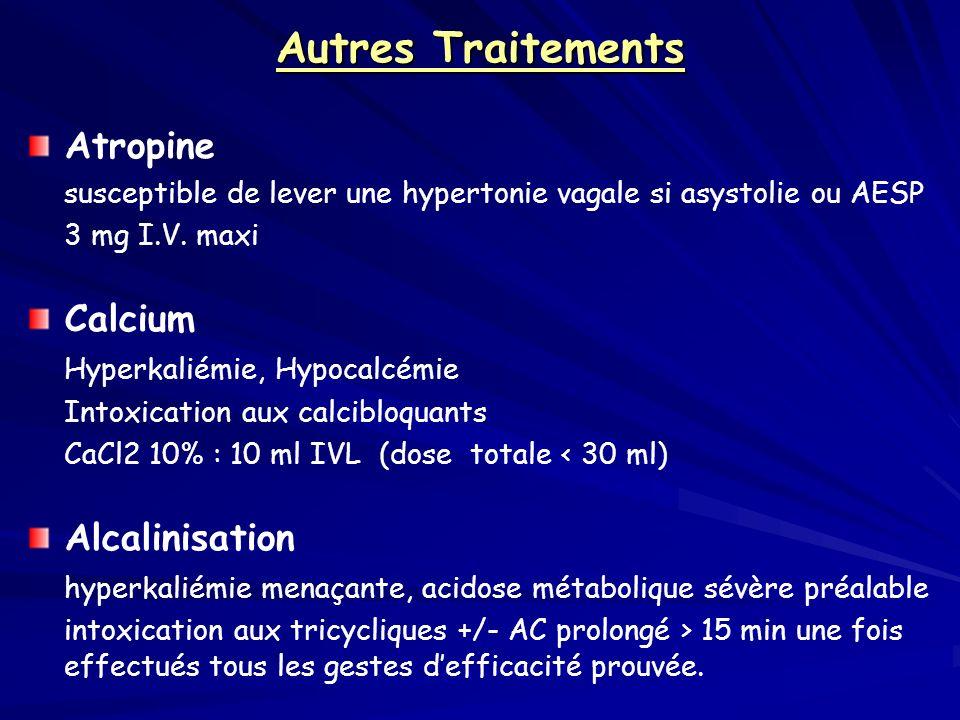 Autres Traitements Atropine Calcium Alcalinisation