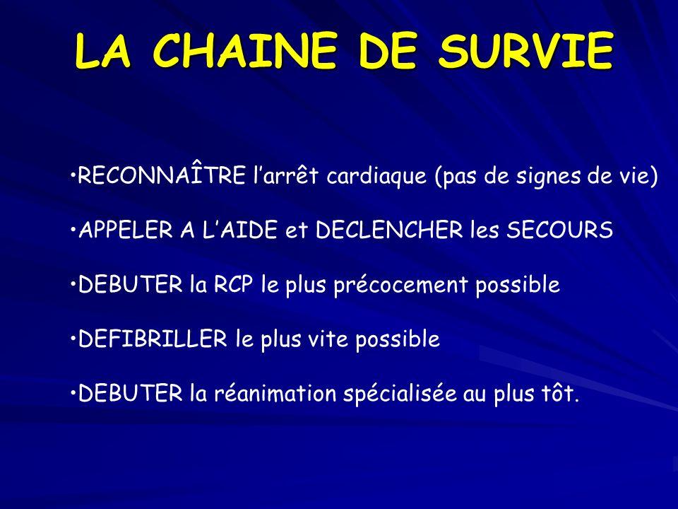 LA CHAINE DE SURVIE RECONNAÎTRE l'arrêt cardiaque (pas de signes de vie) APPELER A L'AIDE et DECLENCHER les SECOURS.