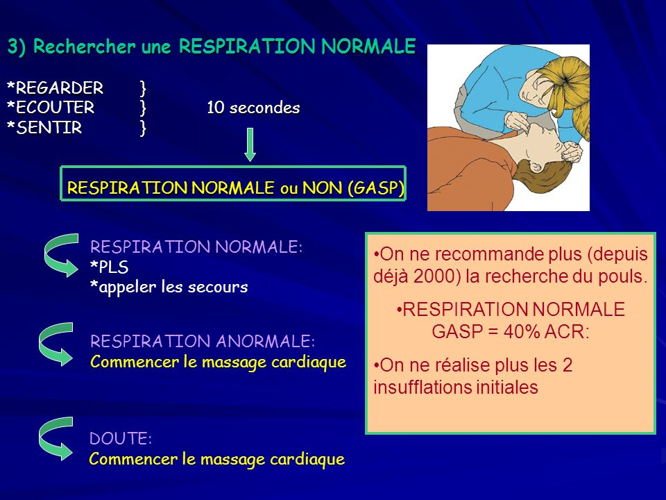 RESPIRATION NORMALE GASP = 40% ACR:
