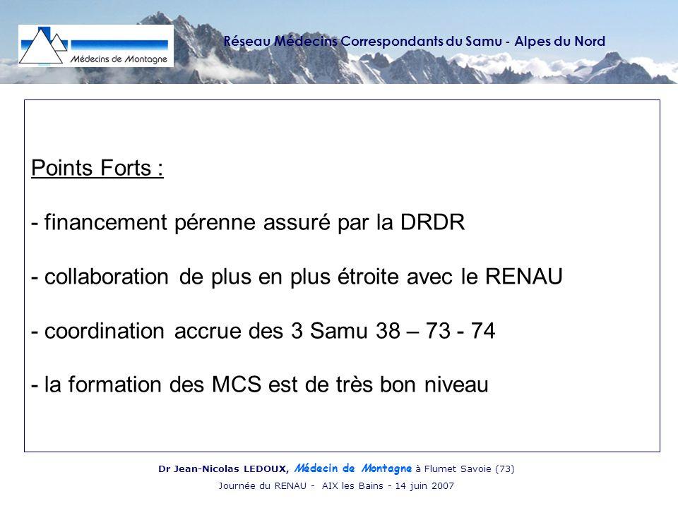 Réseau Médecins Correspondants du Samu - Alpes du Nord
