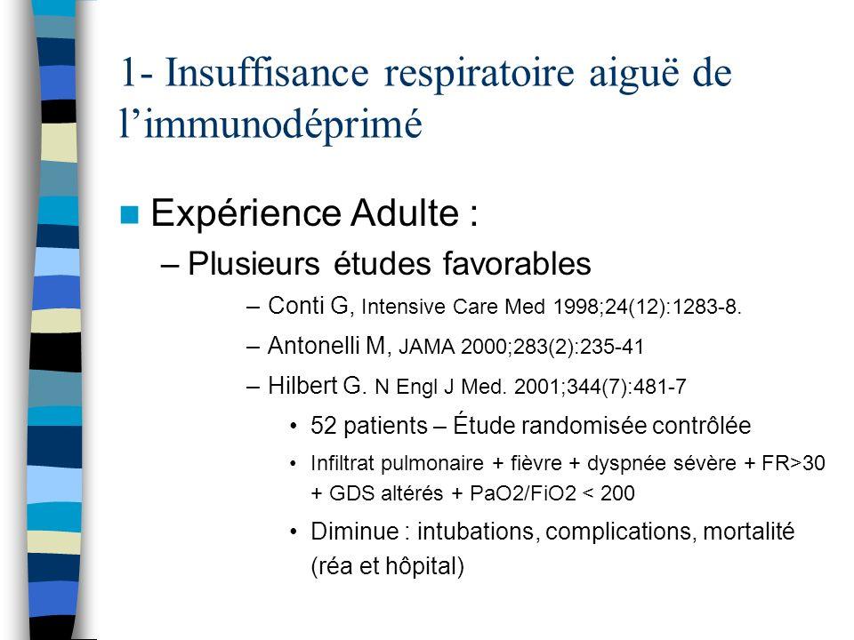 1- Insuffisance respiratoire aiguë de l'immunodéprimé