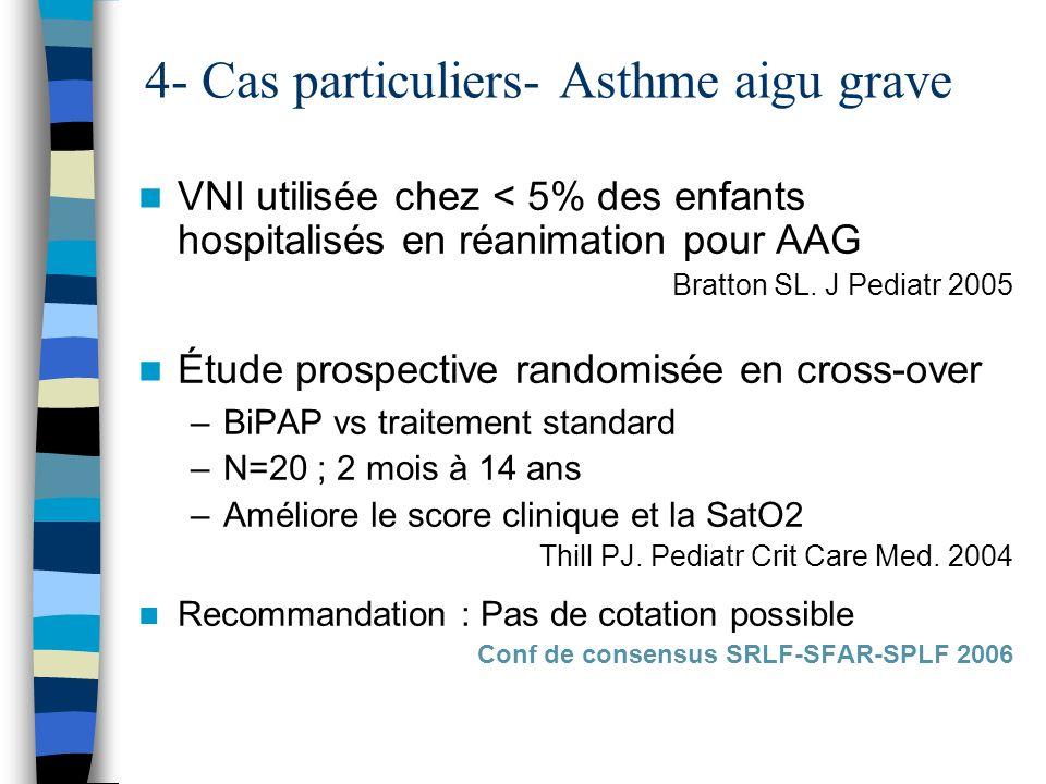 4- Cas particuliers- Asthme aigu grave