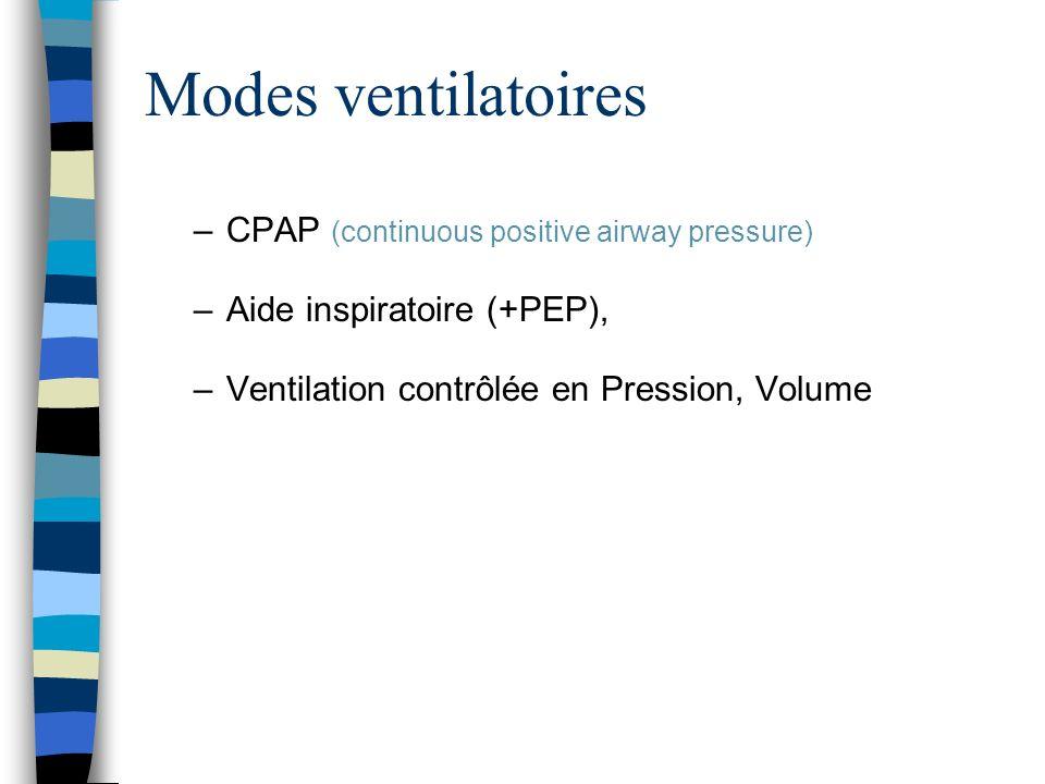Modes ventilatoires CPAP (continuous positive airway pressure)