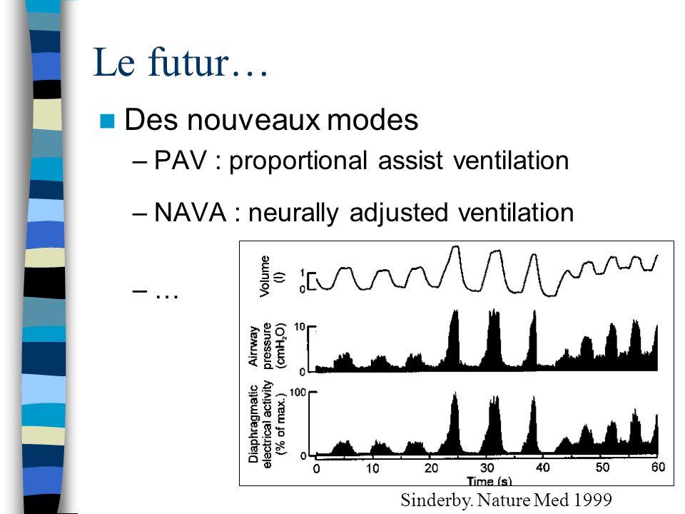 Le futur… Des nouveaux modes PAV : proportional assist ventilation