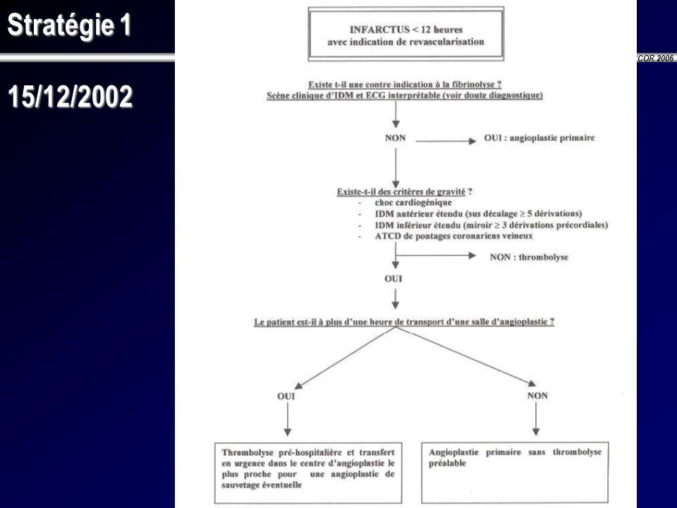 Stratégie 1 15/12/2002