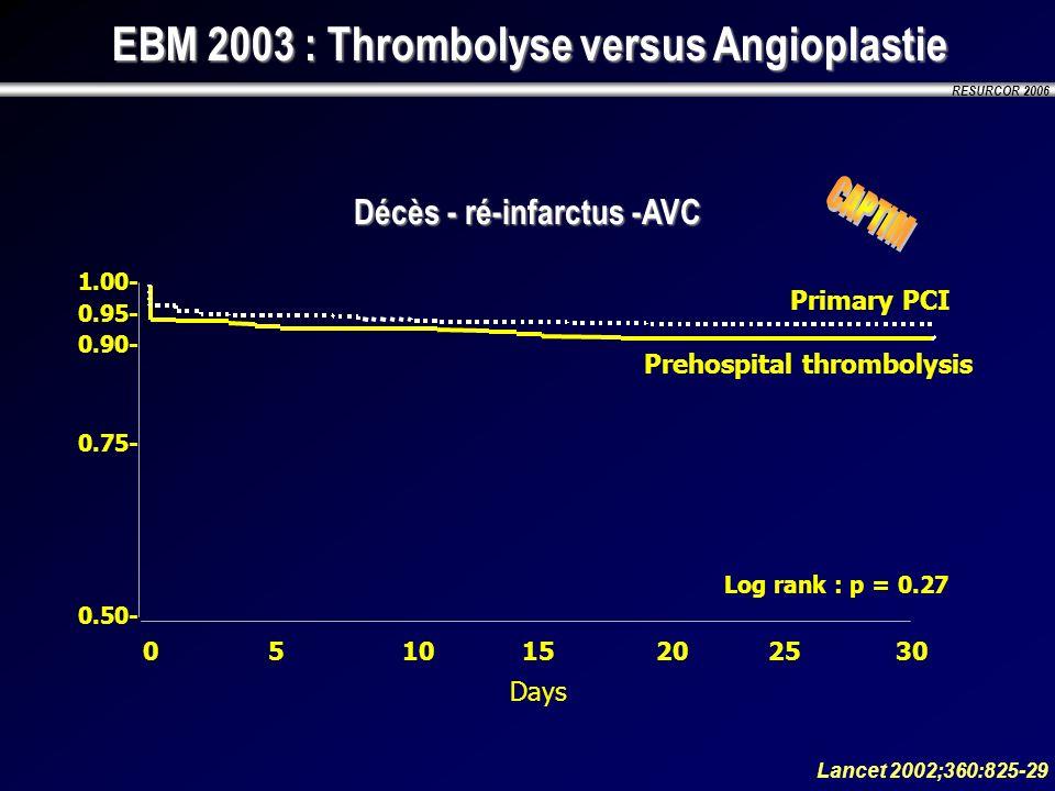 EBM 2003 : Thrombolyse versus Angioplastie Décès - ré-infarctus -AVC