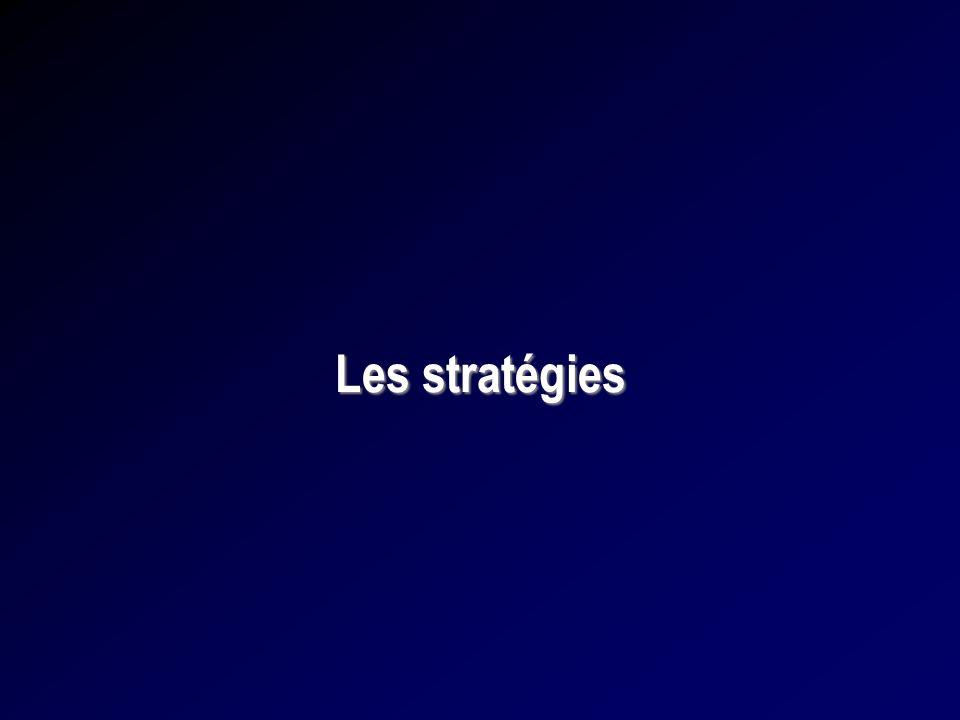 Les stratégies
