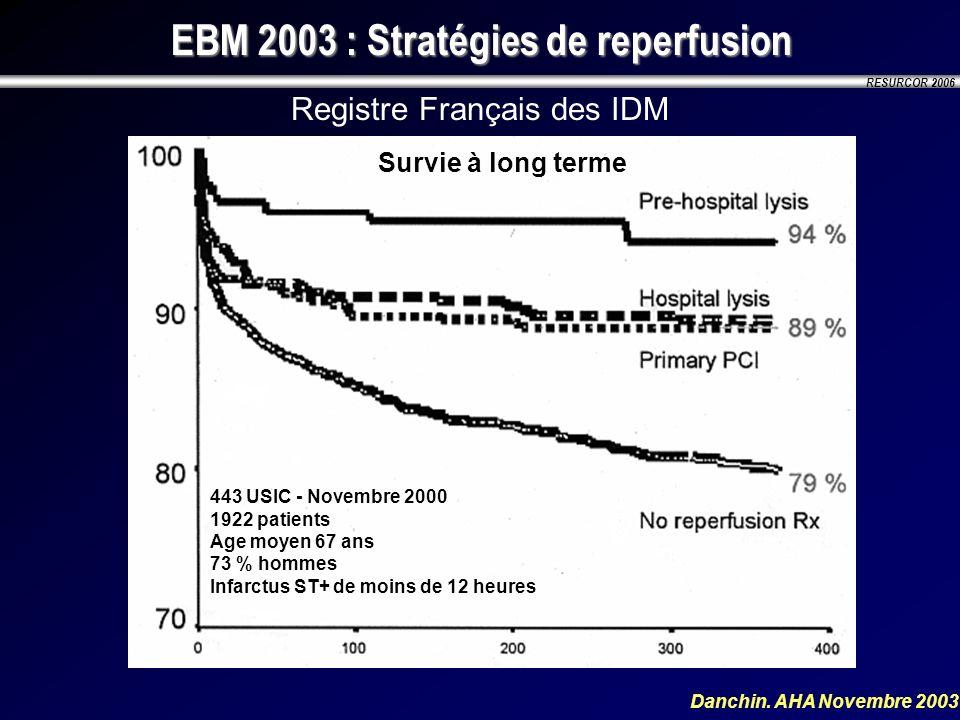 EBM 2003 : Stratégies de reperfusion
