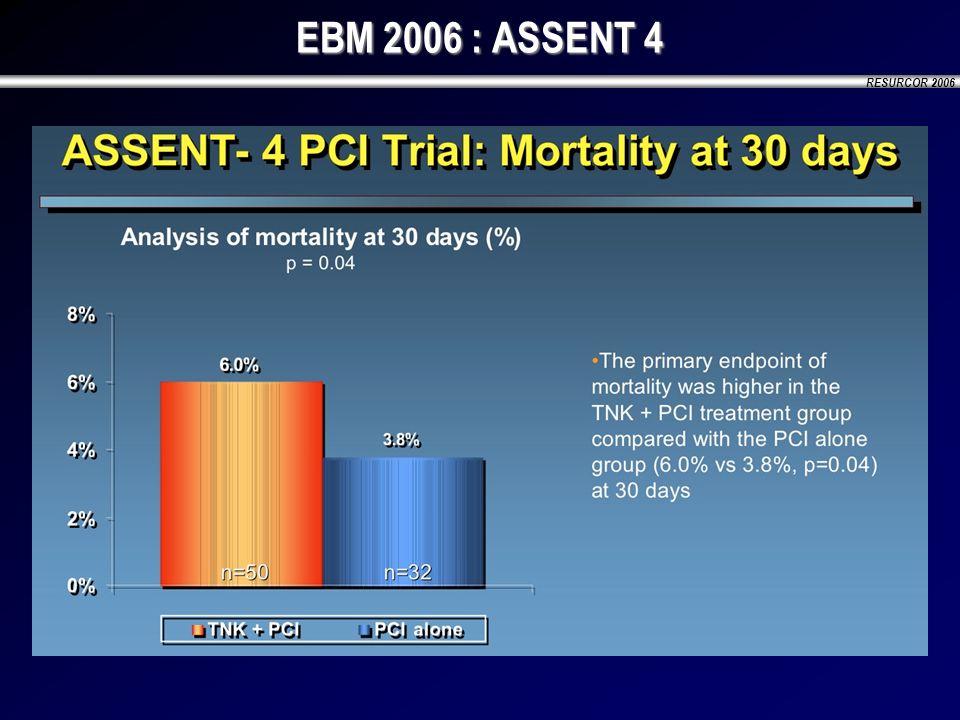 EBM 2006 : ASSENT 4