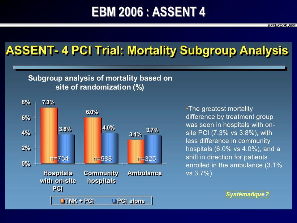 EBM 2006 : ASSENT 4 Systématique