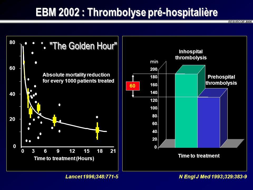 EBM 2002 : Thrombolyse pré-hospitalière