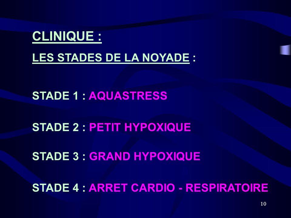 CLINIQUE : LES STADES DE LA NOYADE : STADE 1 : AQUASTRESS