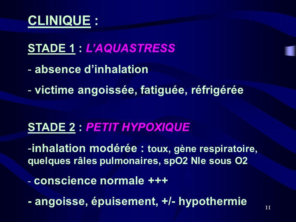 CLINIQUE : STADE 1 : L'AQUASTRESS absence d'inhalation