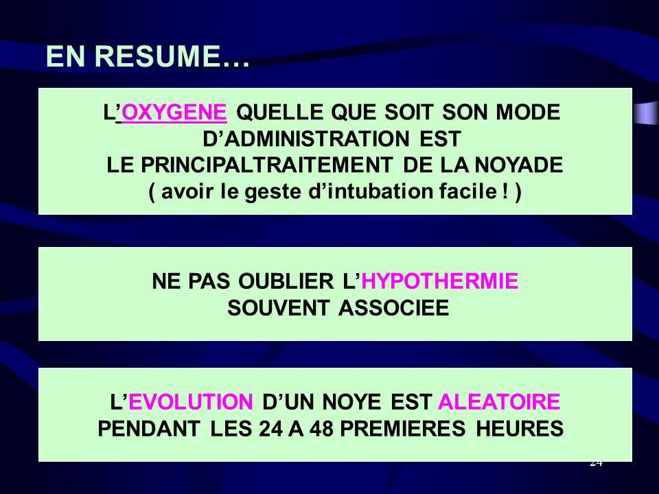 EN RESUME… L'OXYGENE QUELLE QUE SOIT SON MODE D'ADMINISTRATION EST