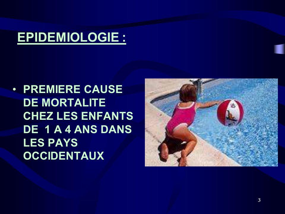 EPIDEMIOLOGIE :PREMIERE CAUSE DE MORTALITE CHEZ LES ENFANTS DE 1 A 4 ANS DANS LES PAYS OCCIDENTAUX.