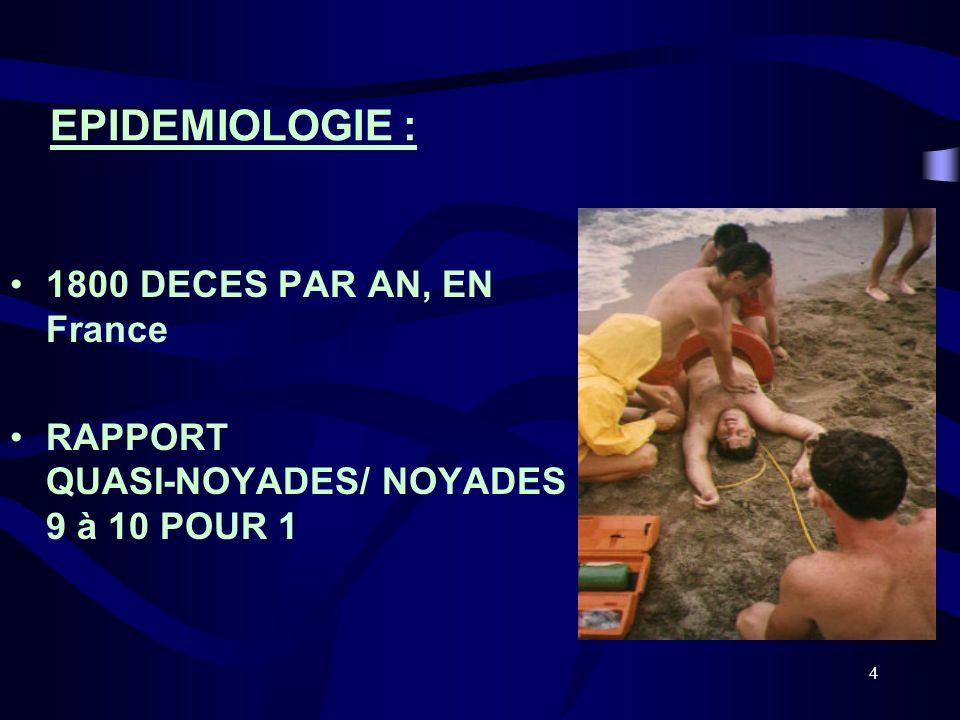 EPIDEMIOLOGIE : 1800 DECES PAR AN, EN France