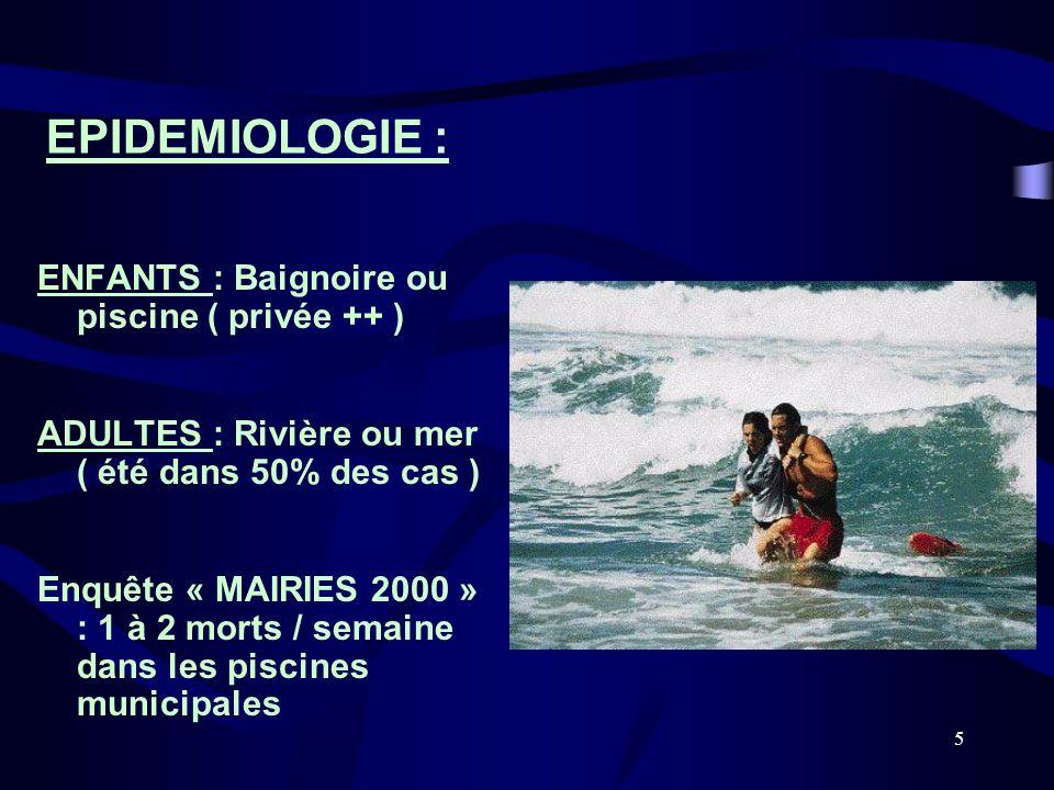 EPIDEMIOLOGIE : ENFANTS : Baignoire ou piscine ( privée ++ )