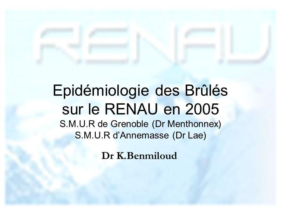 Epidémiologie des Brûlés sur le RENAU en 2005 S. M. U