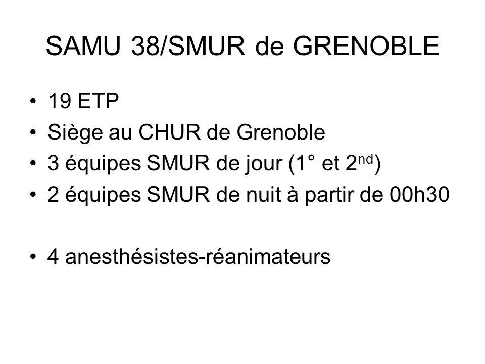 SAMU 38/SMUR de GRENOBLE 19 ETP Siège au CHUR de Grenoble