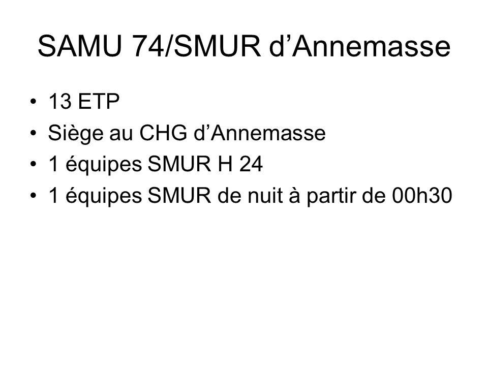 SAMU 74/SMUR d'Annemasse