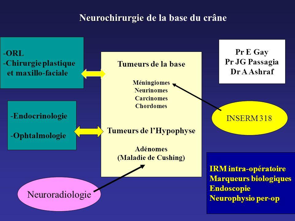Tumeurs de l'Hypophyse