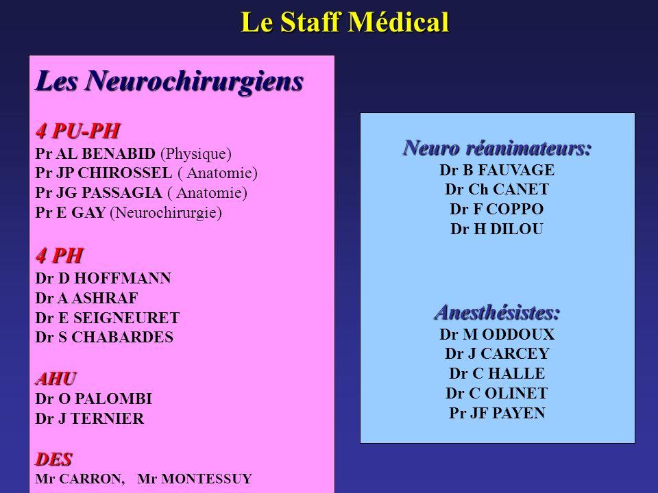Le Staff Médical Les Neurochirurgiens 4 PU-PH Neuro réanimateurs: 4 PH