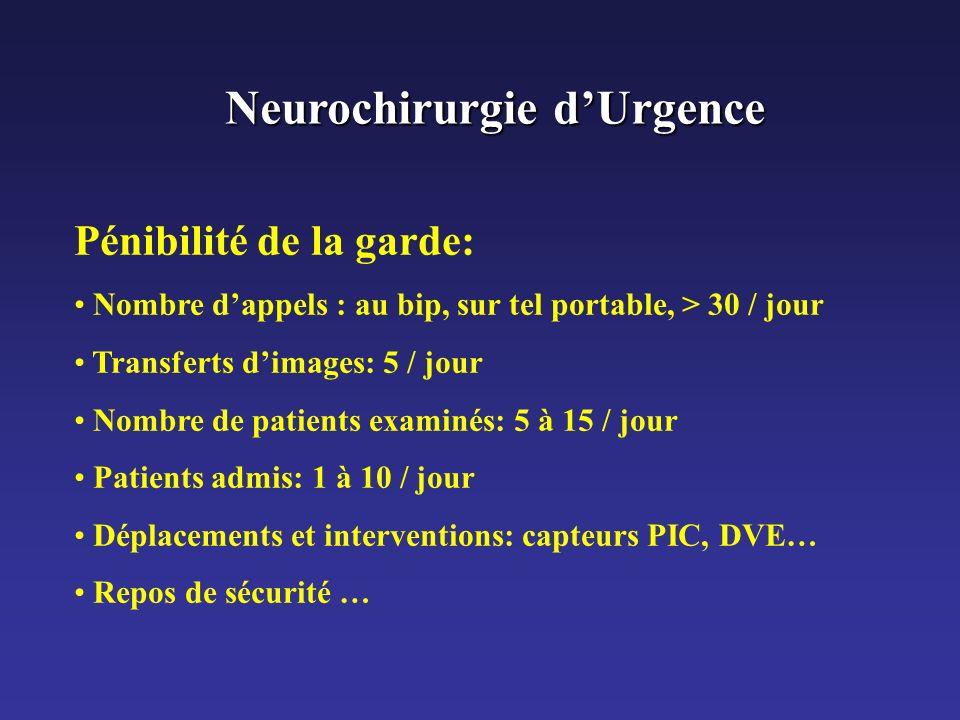 Neurochirurgie d'Urgence