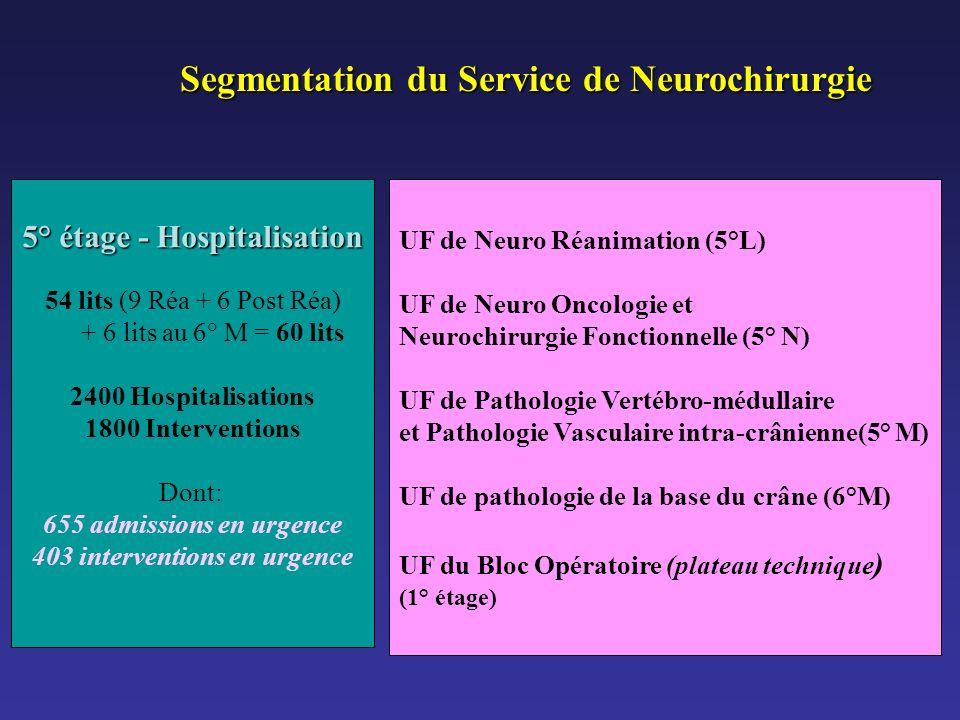 Segmentation du Service de Neurochirurgie