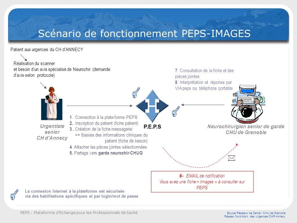 Scénario de fonctionnement PEPS-IMAGES