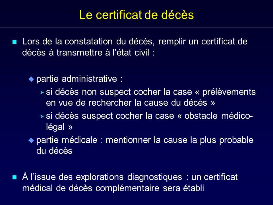 Le certificat de décès Lors de la constatation du décès, remplir un certificat de décès à transmettre à l'état civil :