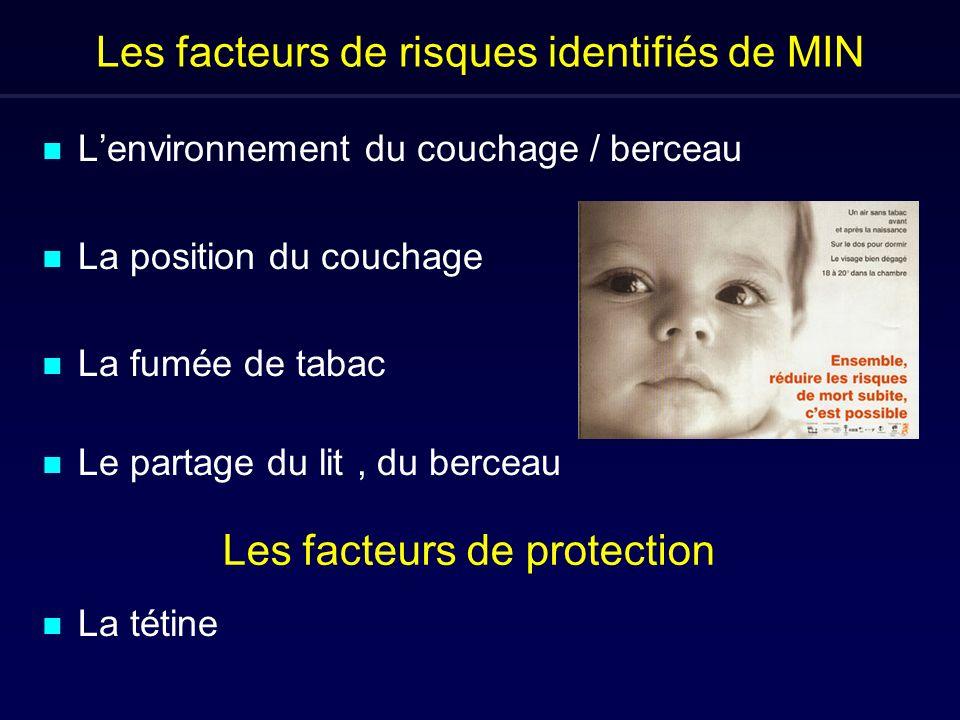 Les facteurs de risques identifiés de MIN
