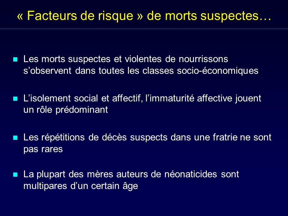 « Facteurs de risque » de morts suspectes…
