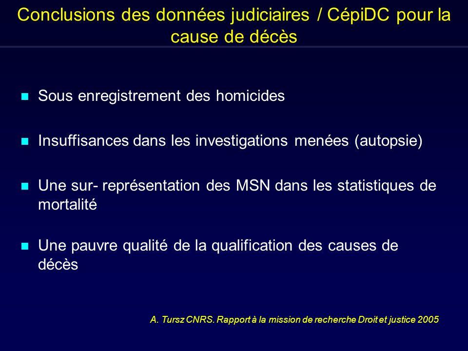 Conclusions des données judiciaires / CépiDC pour la cause de décès