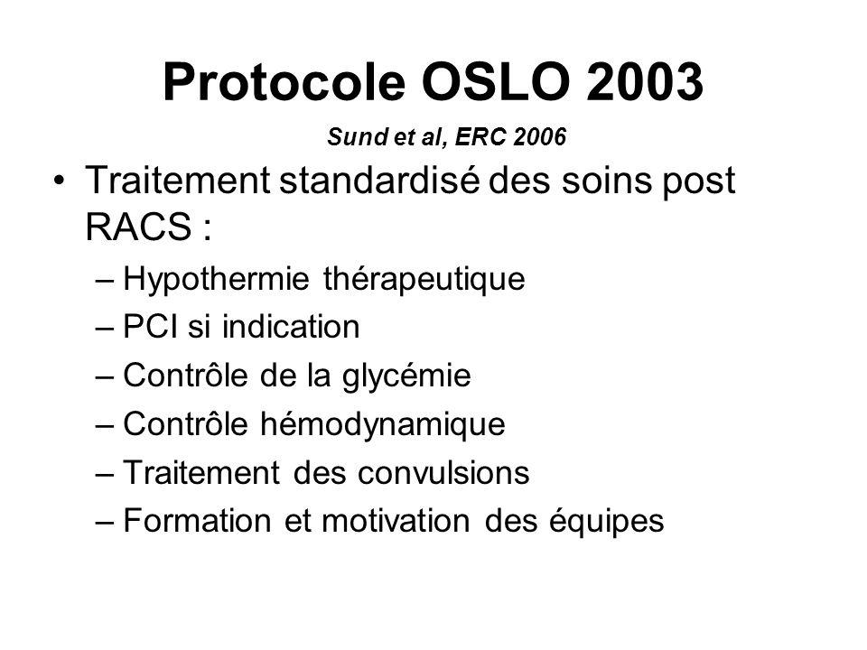 Protocole OSLO 2003 Traitement standardisé des soins post RACS :