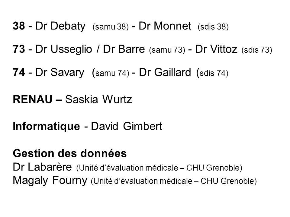 38 - Dr Debaty (samu 38) - Dr Monnet (sdis 38)