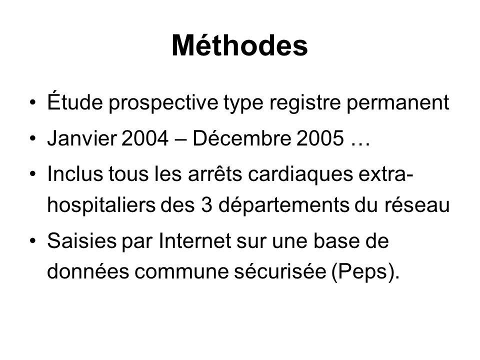 Méthodes Étude prospective type registre permanent