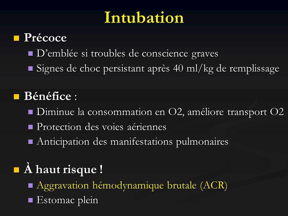 Intubation Précoce Bénéfice : À haut risque !