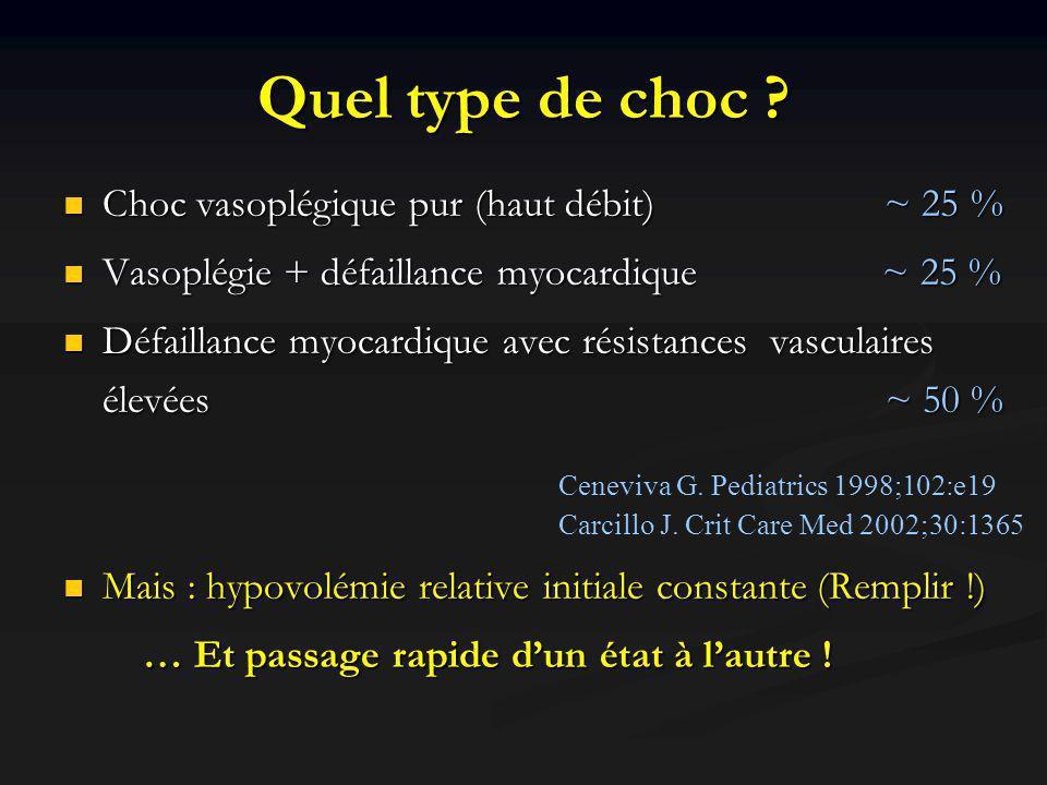 Quel type de choc Choc vasoplégique pur (haut débit) ~ 25 %