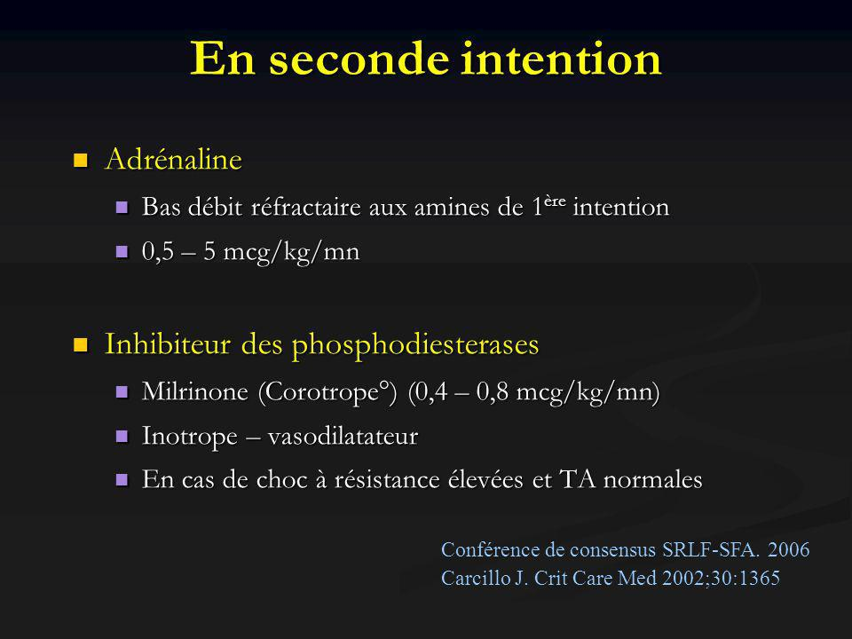 En seconde intention Adrénaline Inhibiteur des phosphodiesterases