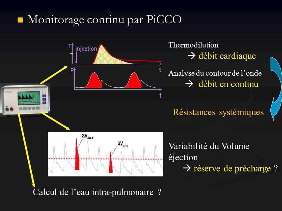 Monitorage continu par PiCCO