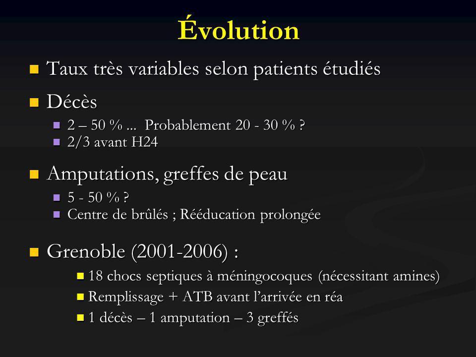 Évolution Taux très variables selon patients étudiés Décès